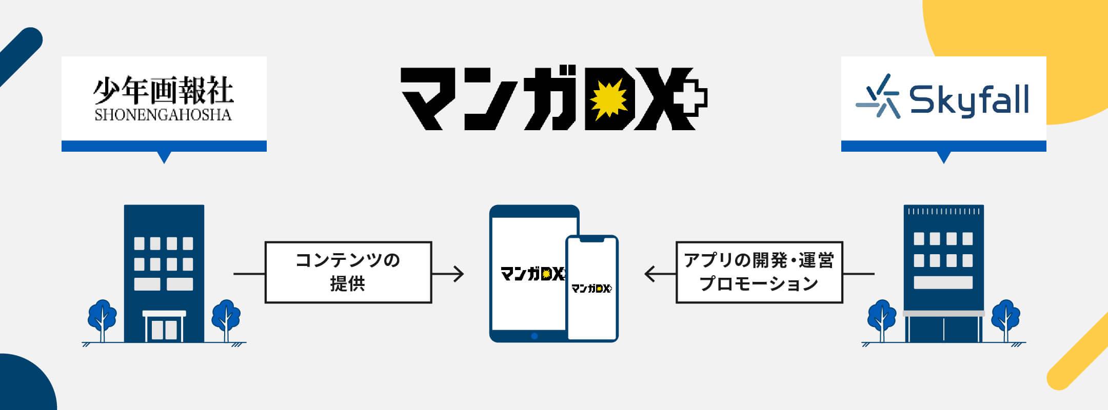 「漫画DX+」チーム体制